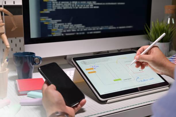 ux designerscreative skizzieren planung anwendung prozess entwicklung prototyp drahtgitter für den mobilen einsatz - prototype stock-fotos und bilder