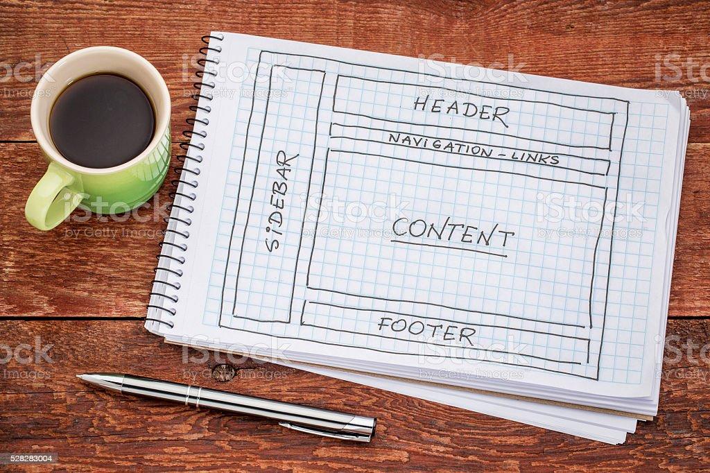 designing website layout stock photo