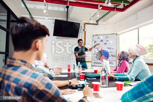496441730istockphoto Developing business strategy in Malaysian start-up 1019594080