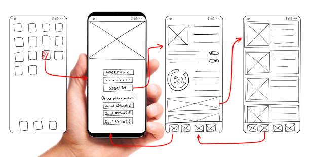 Entwicklung der mobilen App UI – Foto