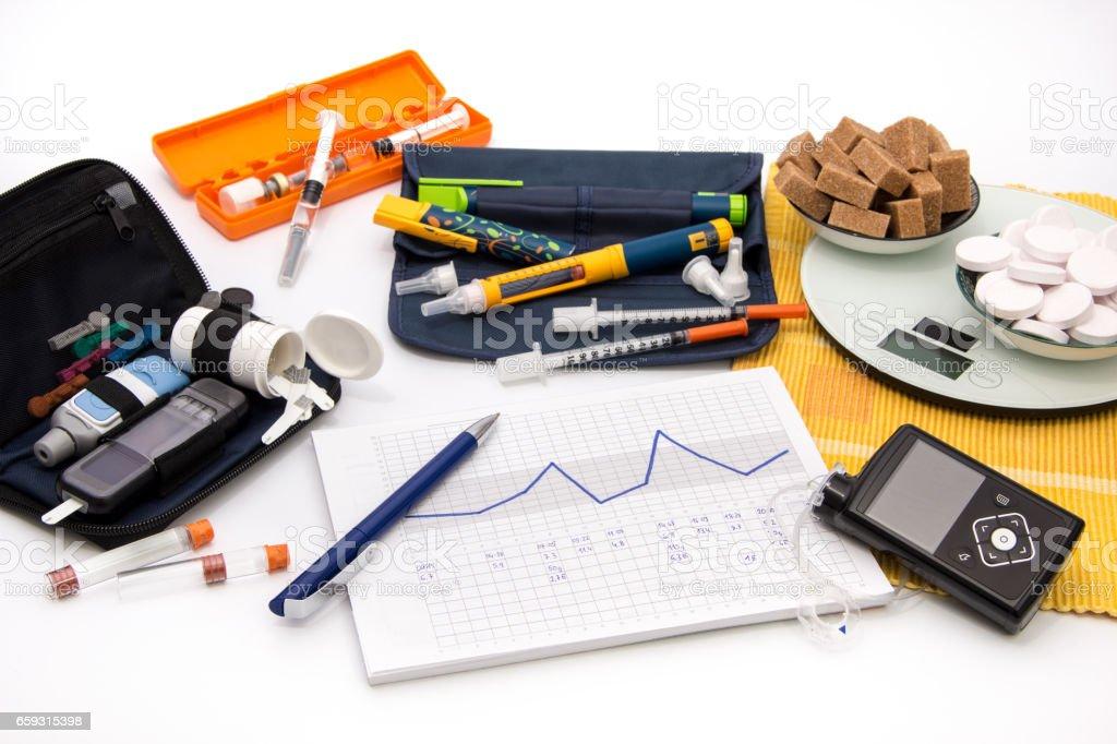Diabetic items - insulin pump, blood sugar meter, insulin pen, glucose injection, healthy food, glucose stock photo