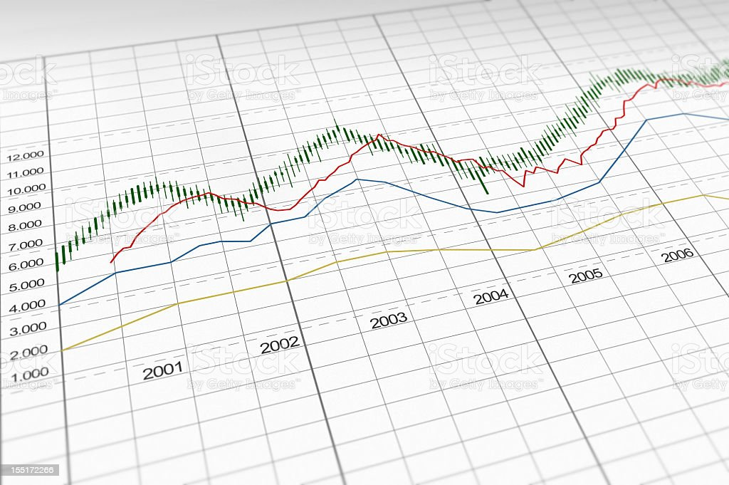 Diagram of a financial growth chart stock photo