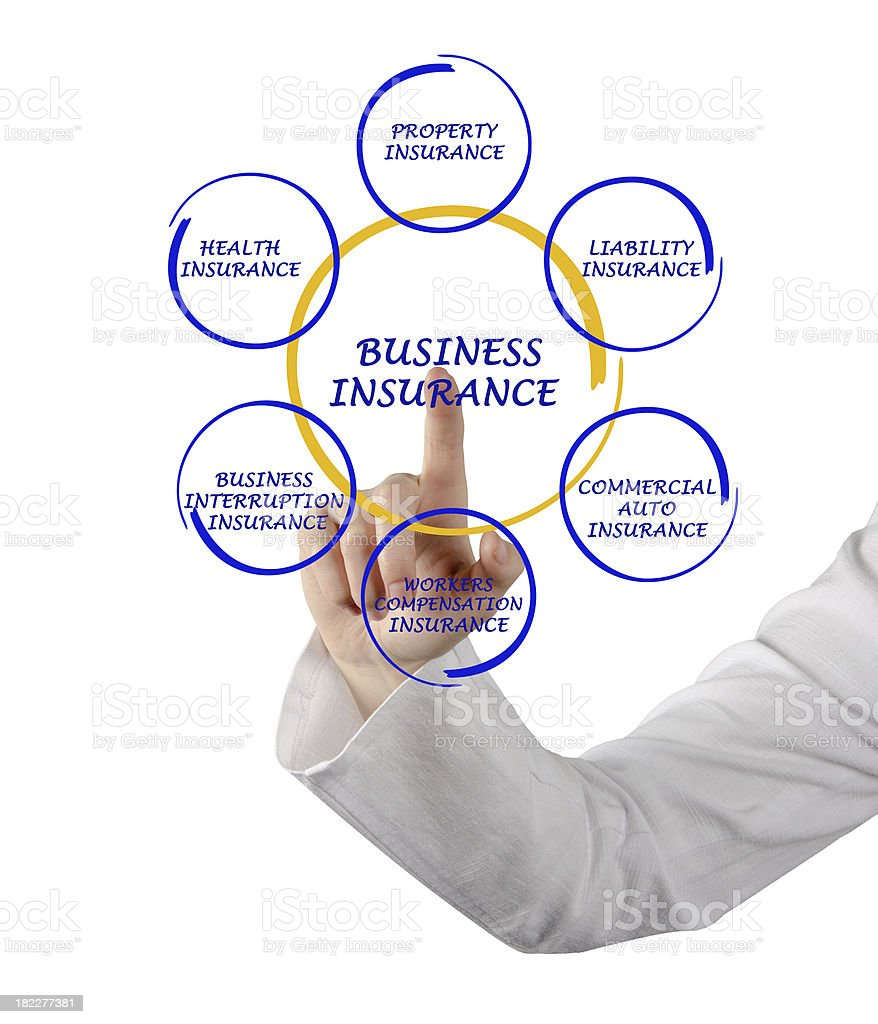 Diagram of business insurance royalty-free stock photo