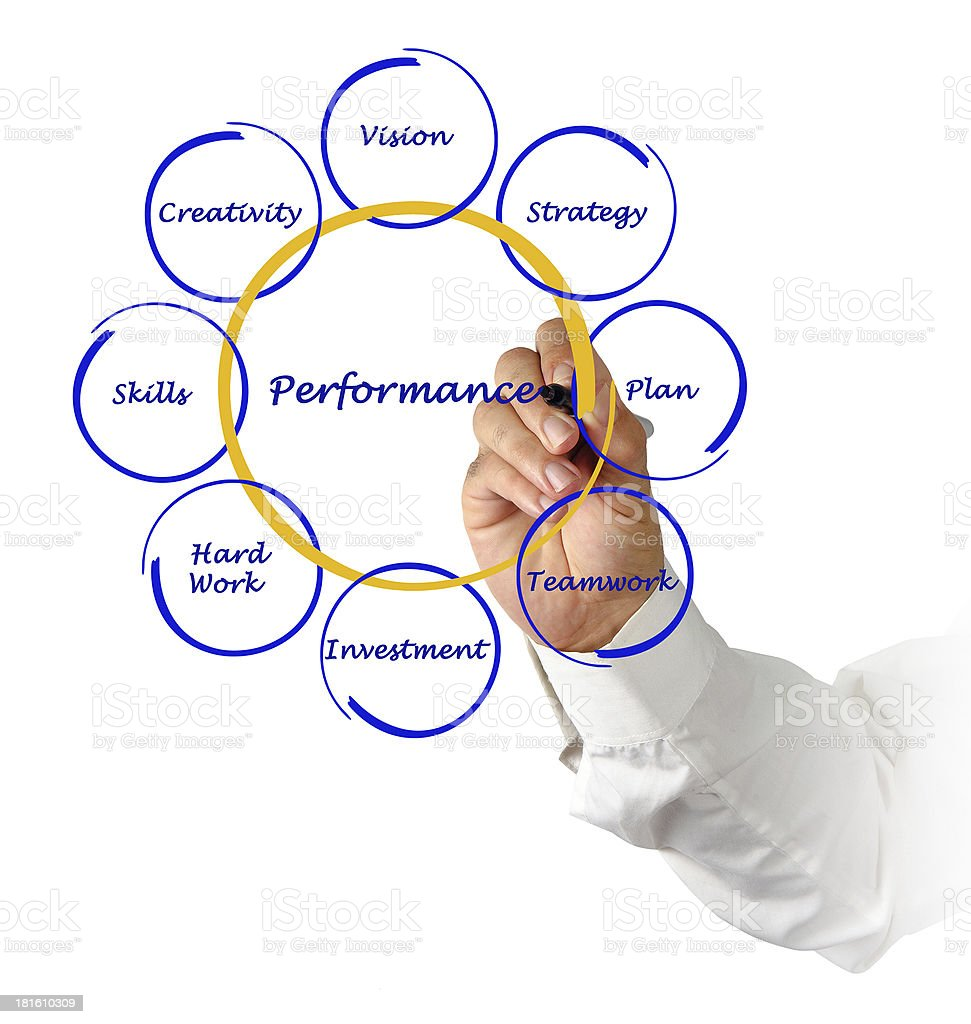 Diagram of business performance royalty-free stock photo
