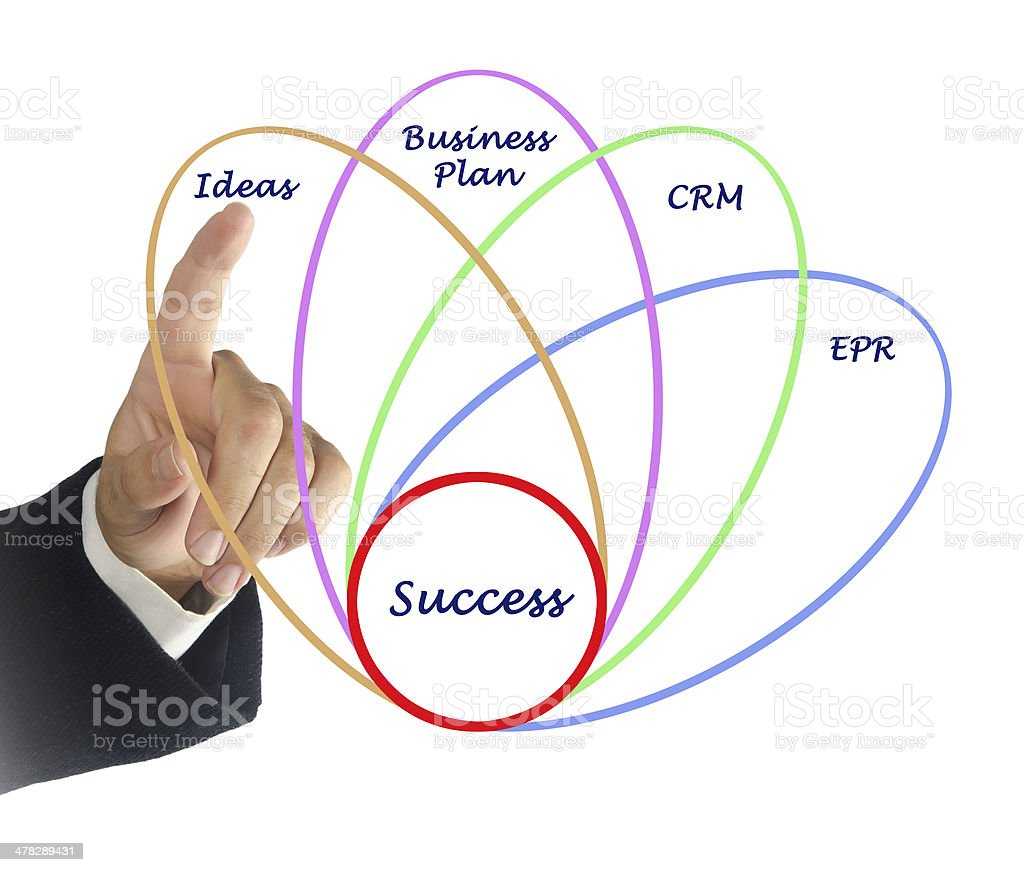 Diagram of business success royalty-free stock photo