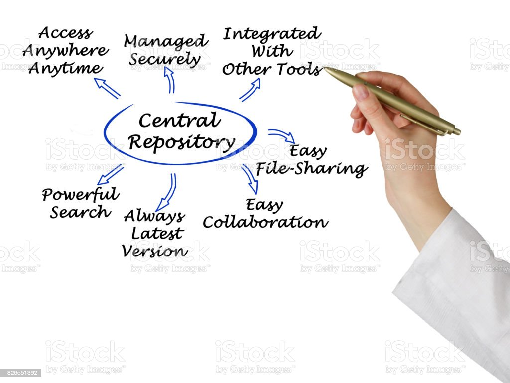 Diagram of central repository stock photo