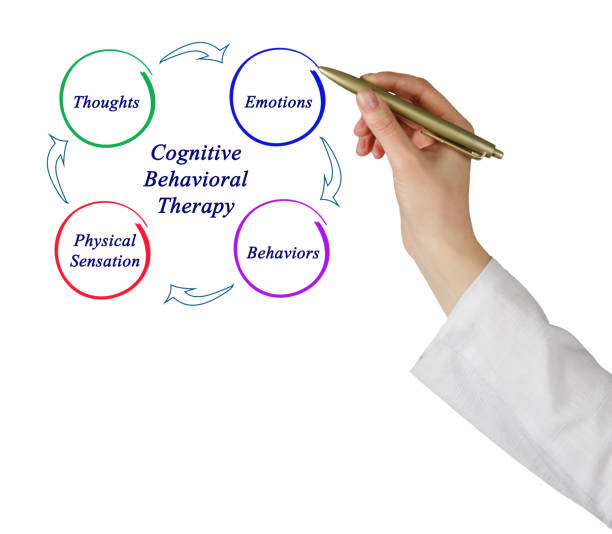 Diagram of cognitive-behavioral therapy stock photo