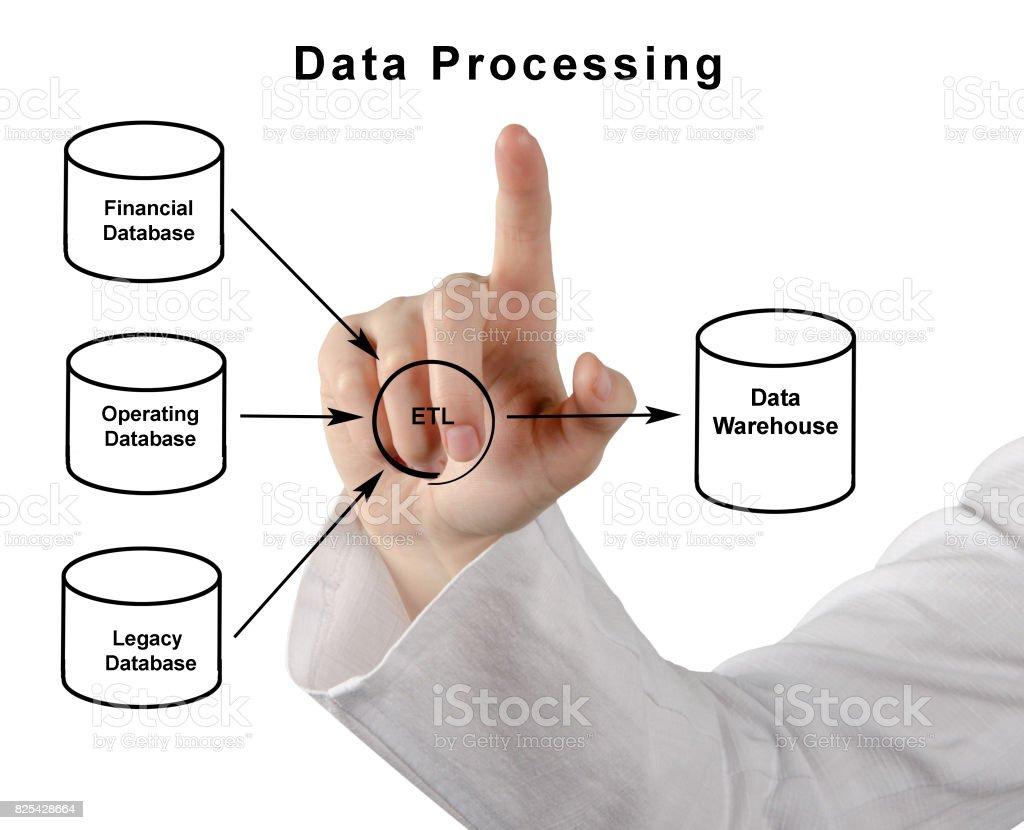 Diagram of data processing stock photo