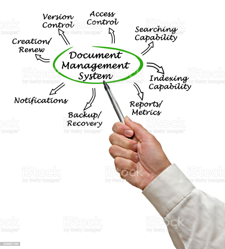 Diagram of Document Management System stock photo