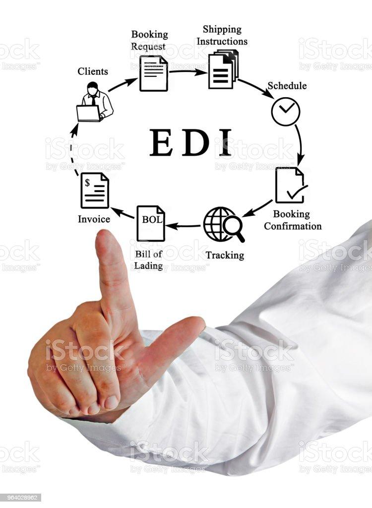 EDI の図 - イスラエルのロイヤリティフリーストックフォト