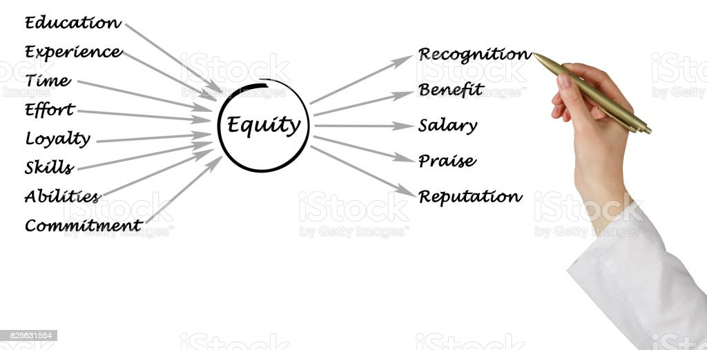 Diagram of equity stock photo