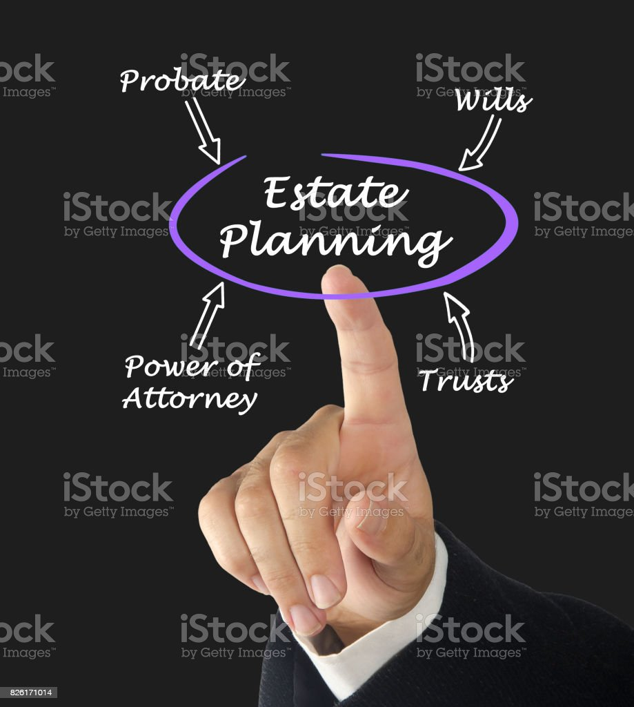 Diagram of Estate Planning stock photo