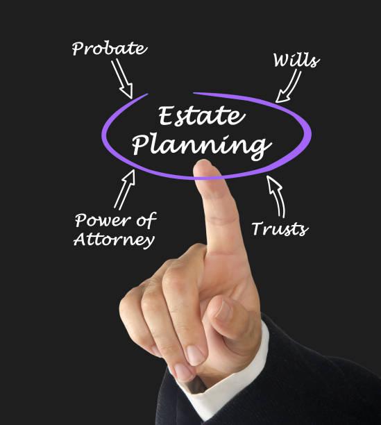 Cтоковое фото Diagram of Estate Planning