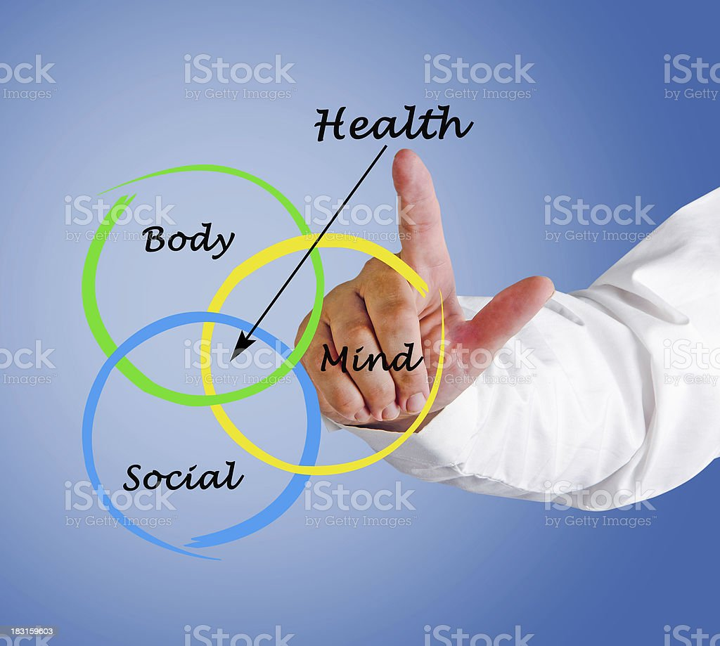Diagram of healthy life royalty-free stock photo