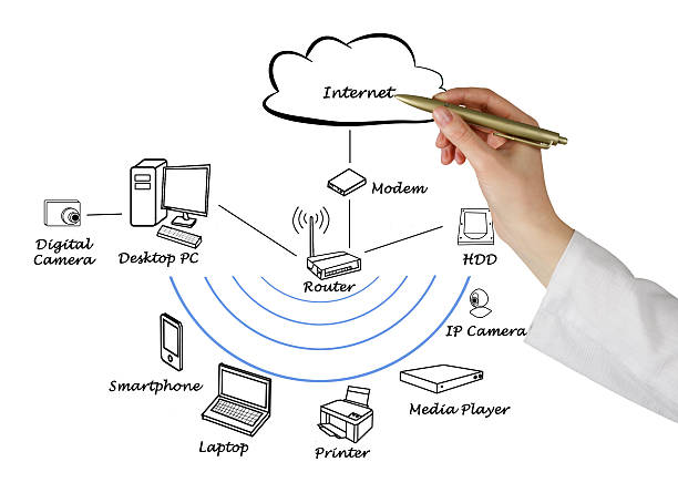 Royalty Free Home Network Diagram Pictures, Images and Stock Photos ...