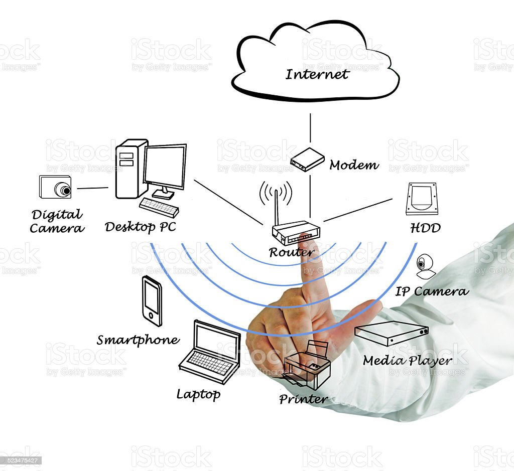 Diagram of home network stock photo