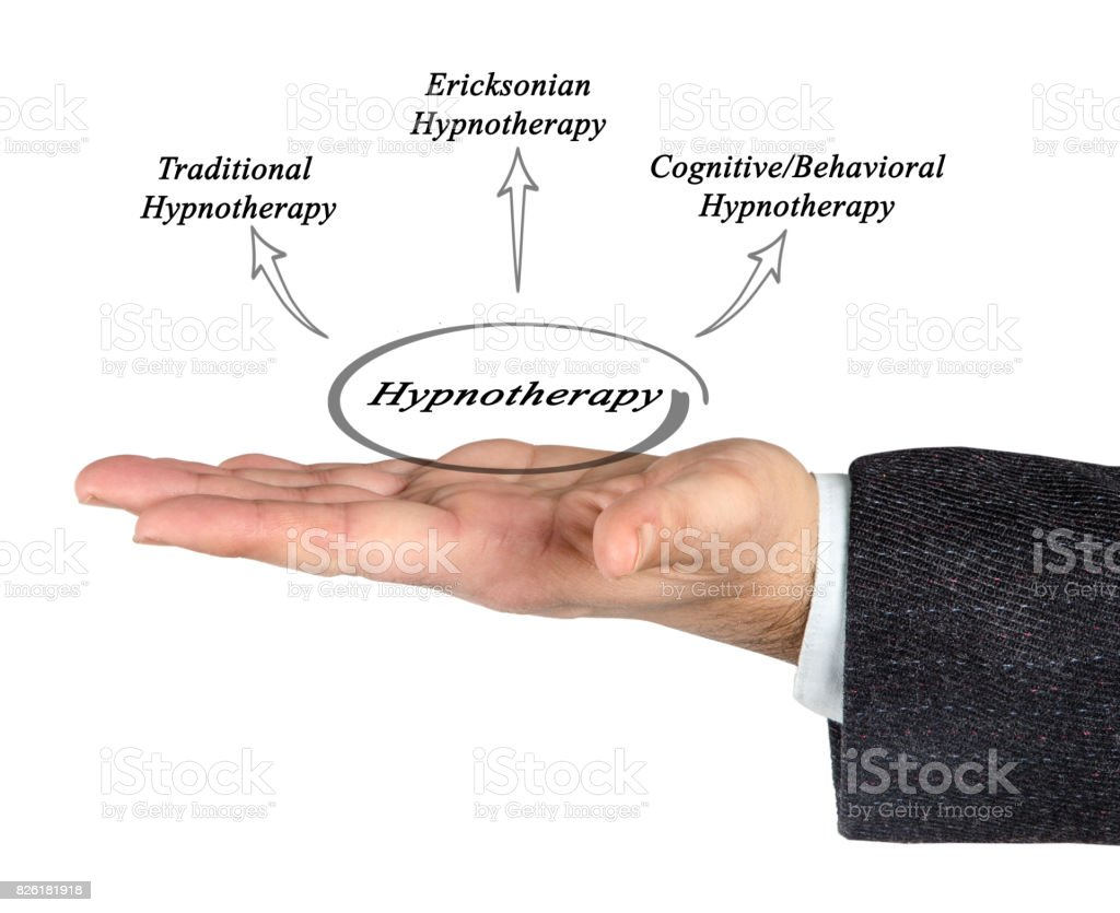 Diagram of Hypnotherapy stock photo