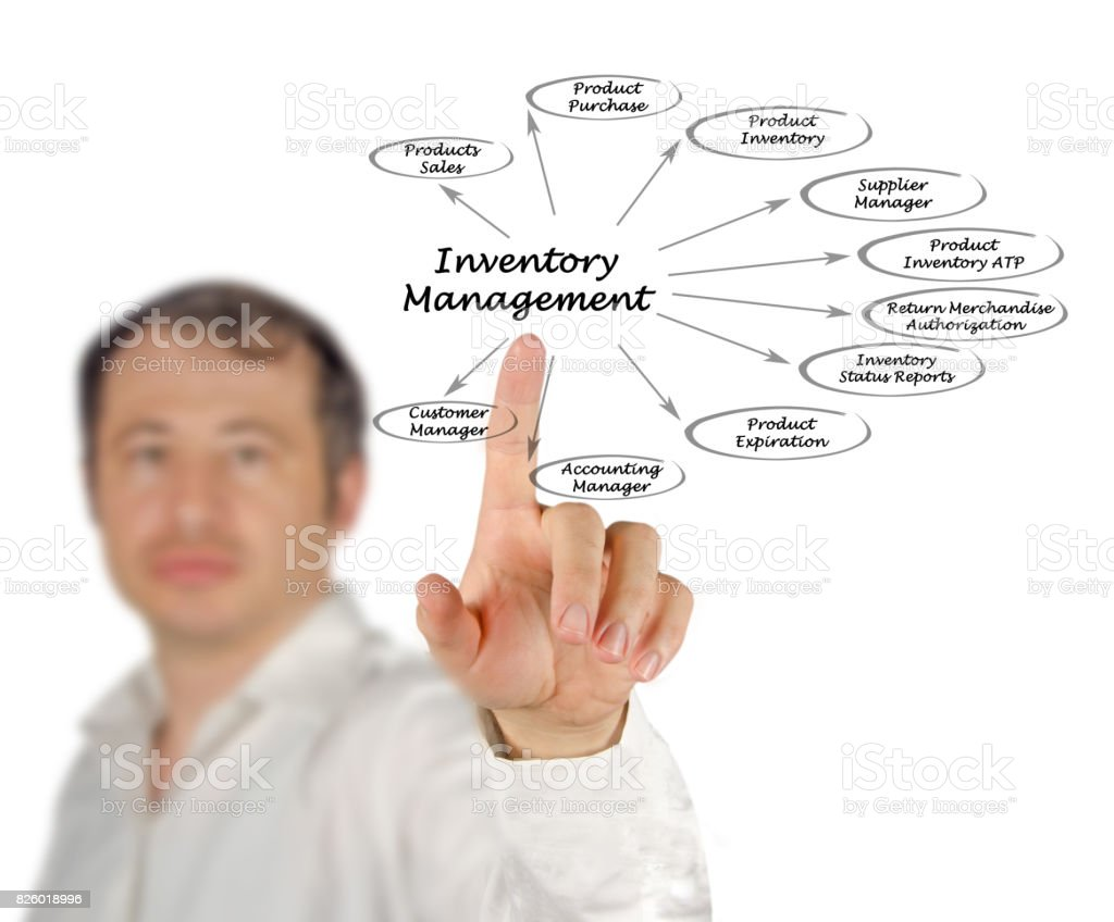 Diagram of Inventory Management stock photo