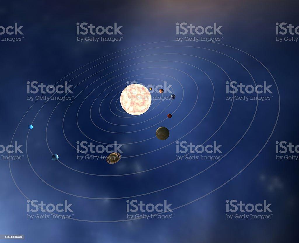 Ausgezeichnet Das Sonnensystemdiagramm Fotos - Der Schaltplan ...