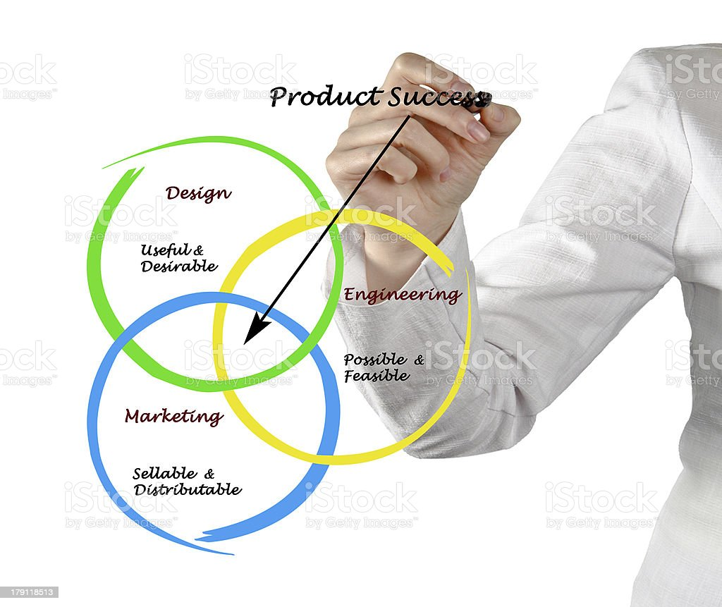 Diagram of product success royalty-free stock photo