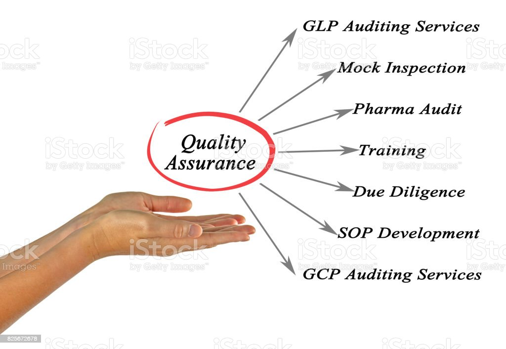 Diagram of Quality Assurance stock photo