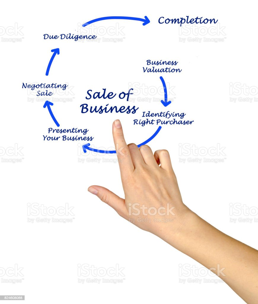 Diagram of Sale of Business stock photo