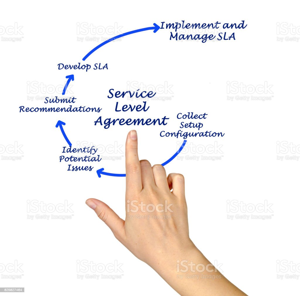 Diagram of Service Level Agreement stock photo