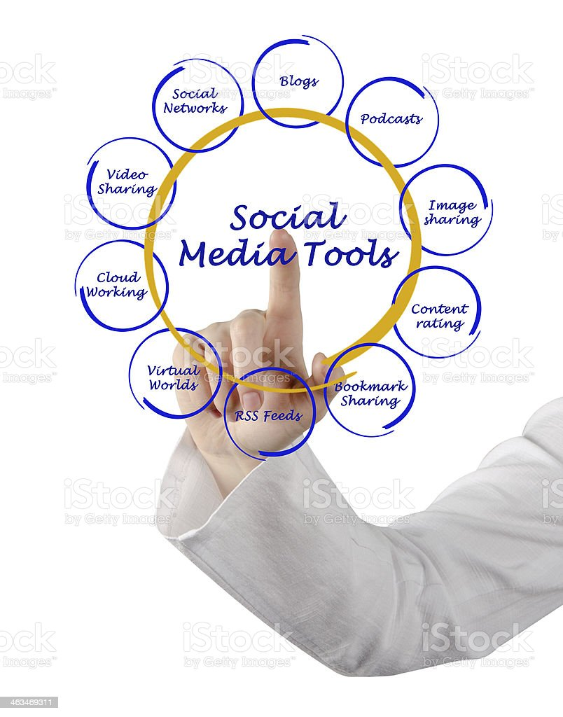 Diagram of social media tools stock photo