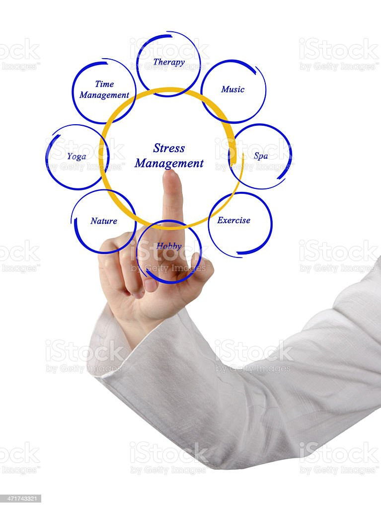Diagram of stress management royalty-free stock photo