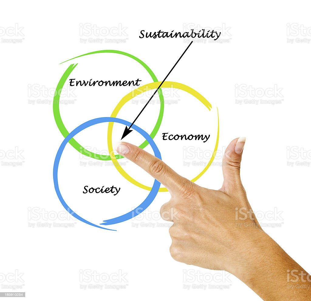 diagram of sustainability royalty-free stock photo