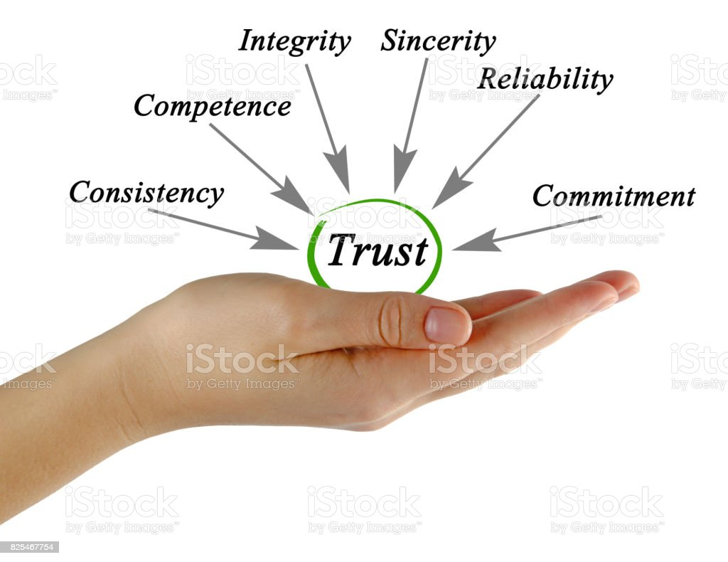 Diagram of trust - foto stock