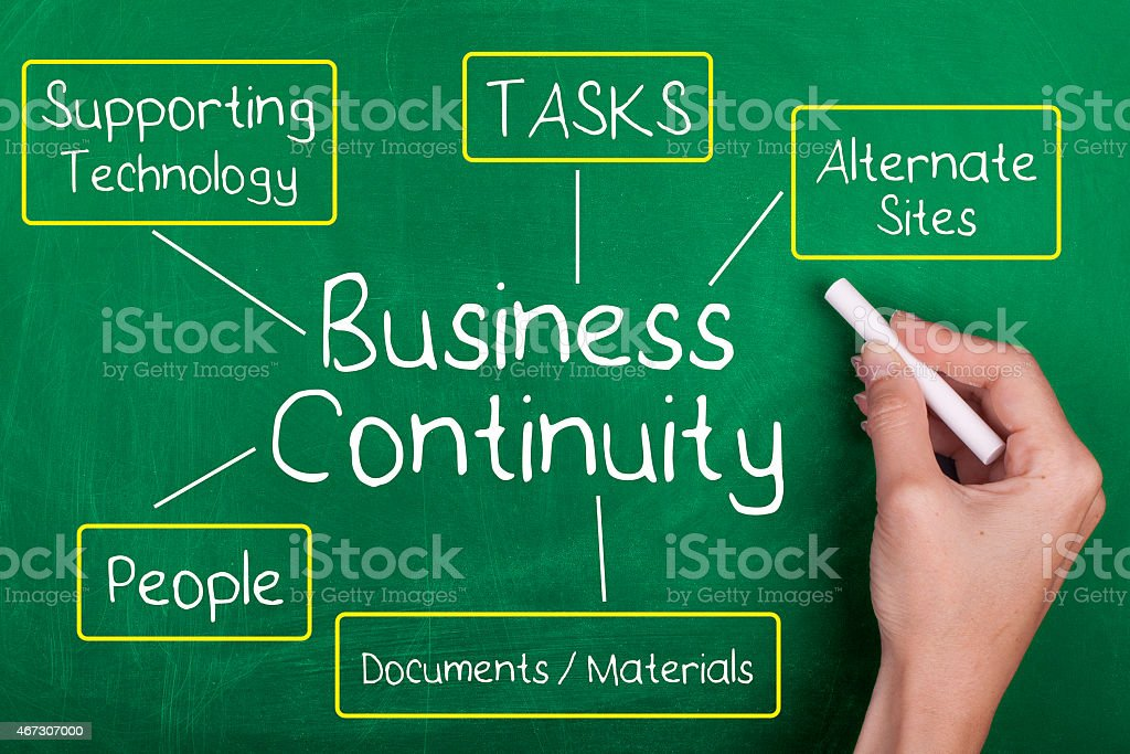 Diagram on a green chalkboard of business continuity stock photo