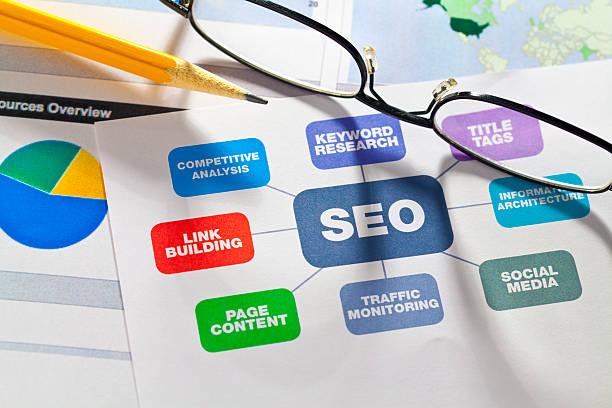 diagrama de seo - website design fotografías e imágenes de stock