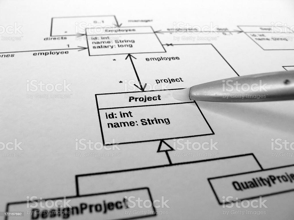 UML diagram stock photo