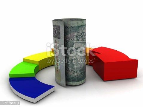 istock Diagram with money 172754421