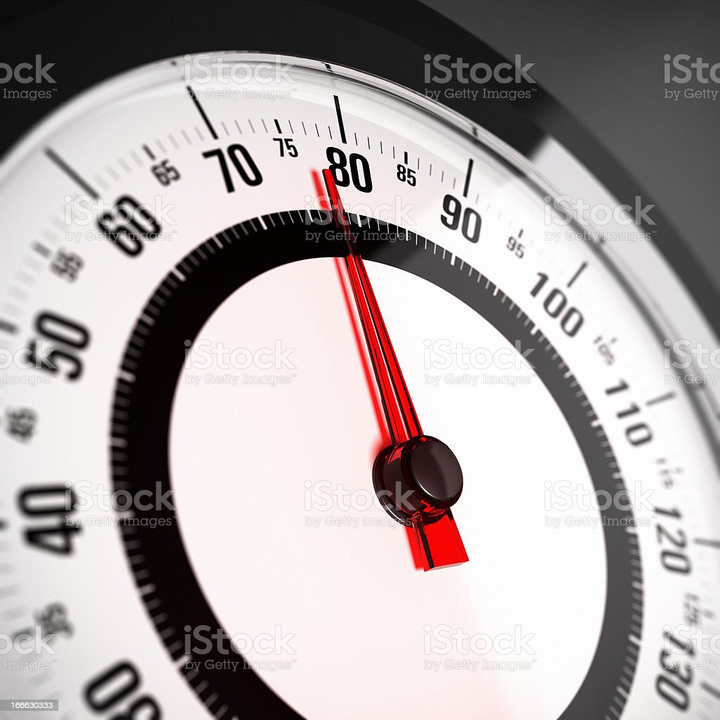 Dial Bathroom Scale Detail royalty-free stock photo