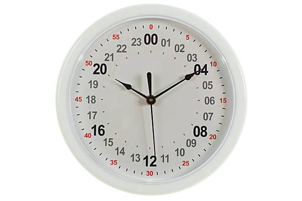 24 H Dial wall clock stock photo