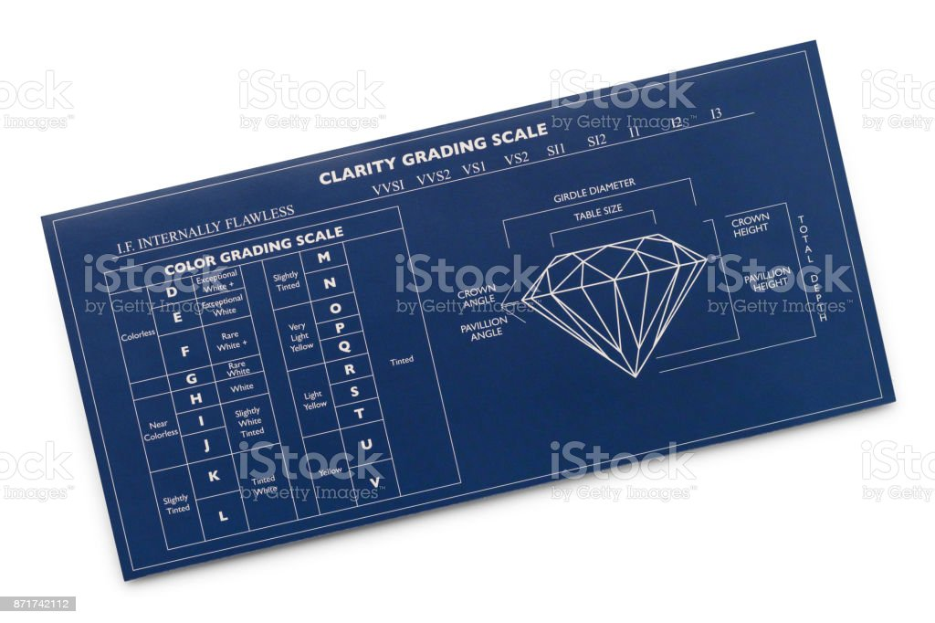 Diamond Grading stock photo