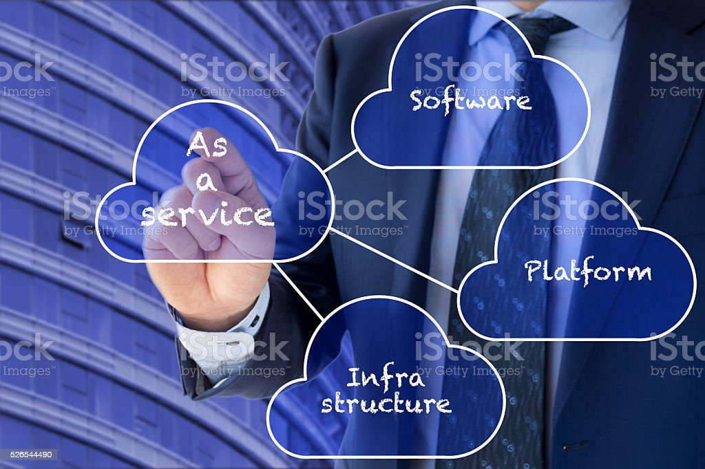 Different cloud services stock photo