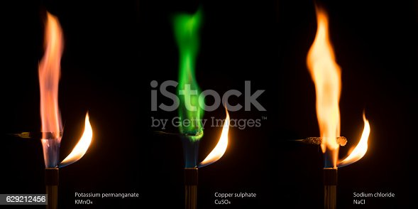 Potassium permangate, copper sulphate and sodium chloride salts combusting in Bunsen burner flame