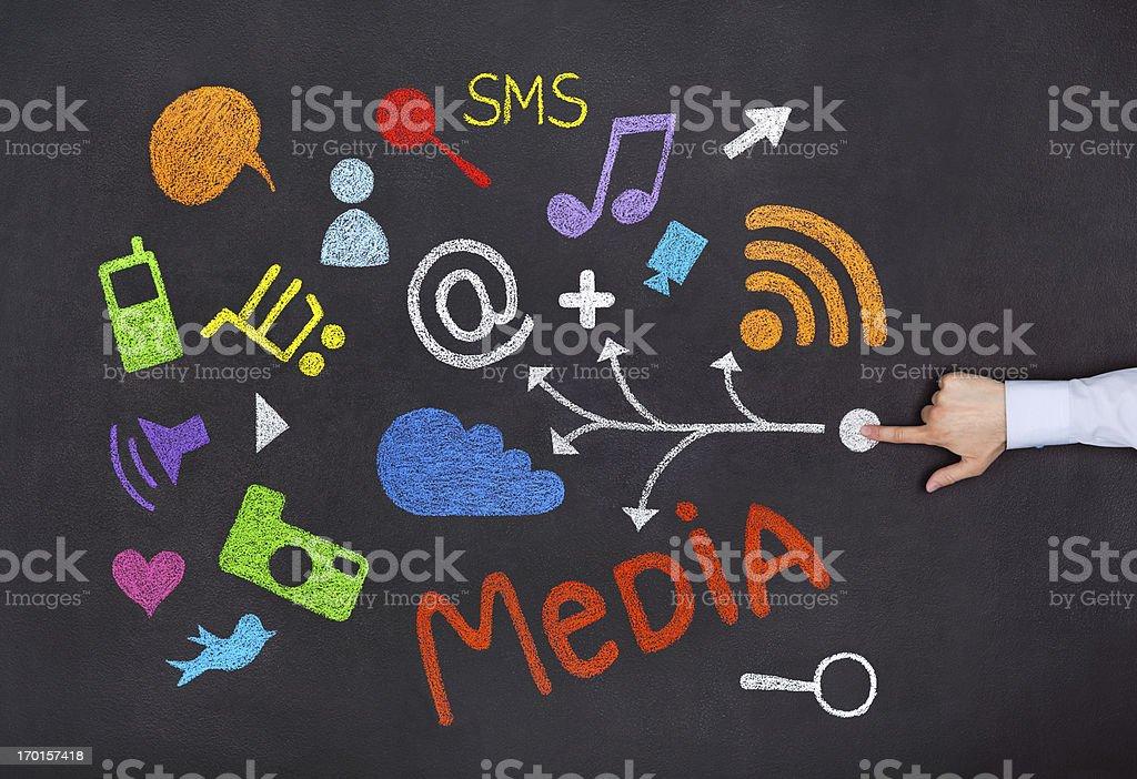 Social-media-Konzept - Lizenzfrei Berühren Stock-Foto
