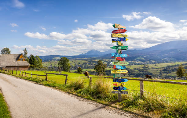Different world directions signpost stock photo