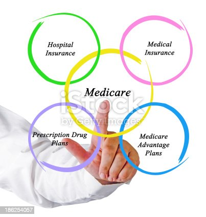 istock Digital diagram of five Medicare options 186254057