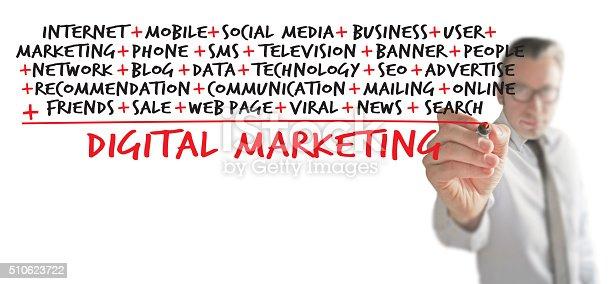 453611003istockphoto Digital Marketing Calculation 510623722