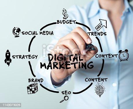 Woman is writing digital marketing strategy.
