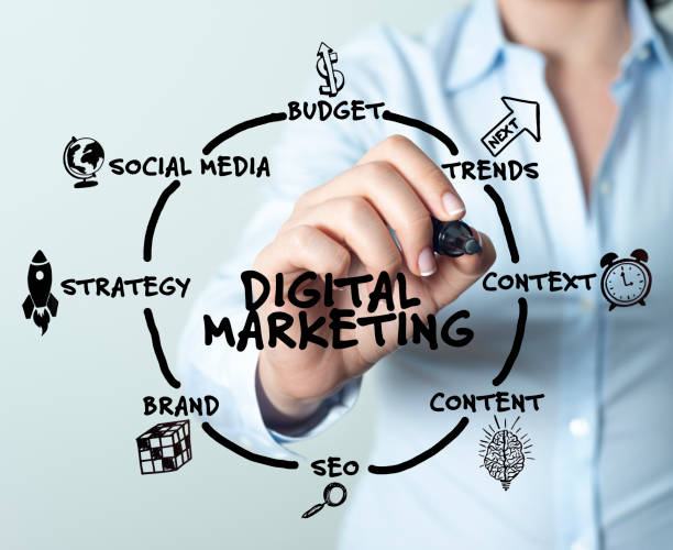 digital marketing - digital marketing stock pictures, royalty-free photos & images