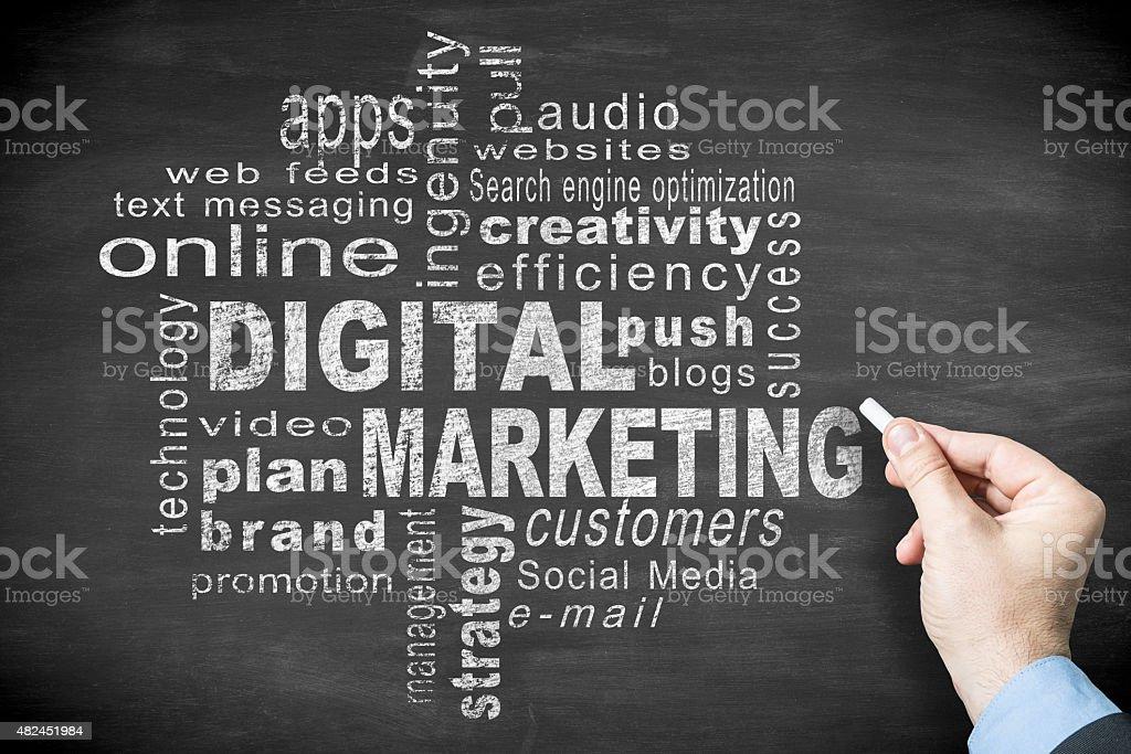 Digital marketing stock photo
