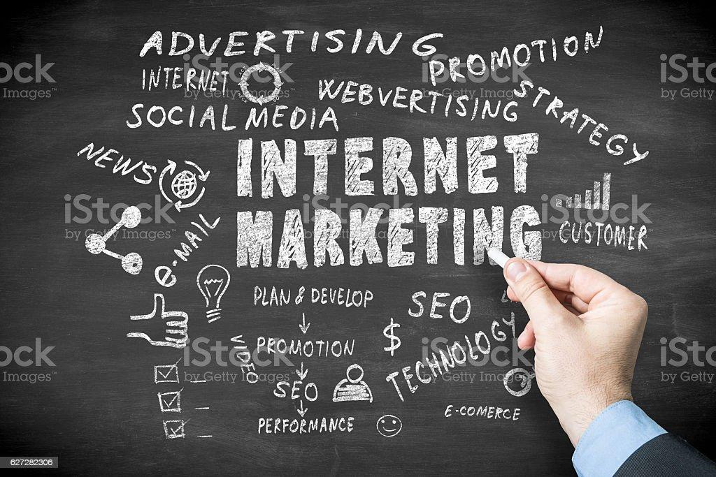 marketing Digital foto de stock libre de derechos