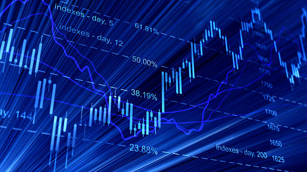 digital representation of candlestick chart - kandelaar stockfoto's en -beelden