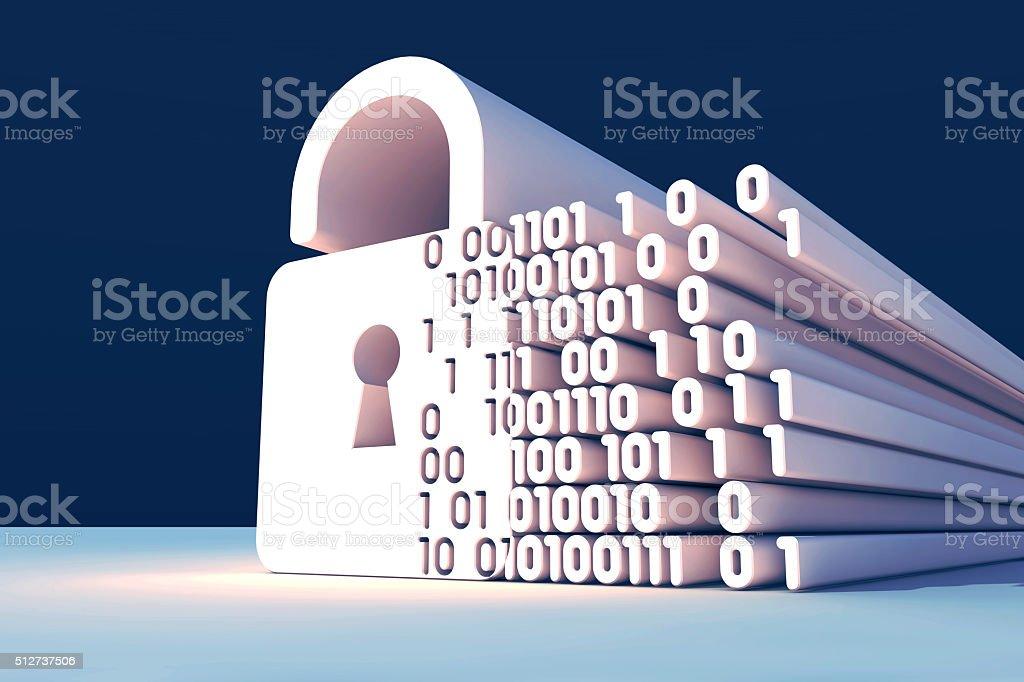 Digitale Sicherheit – Foto